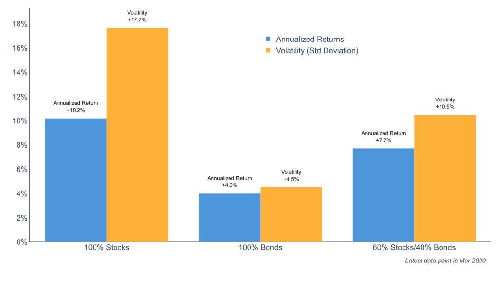 Clearnomics ML Asset Allocation